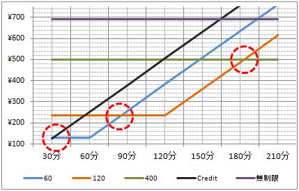 Skype1_Graph3.png
